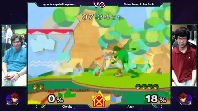 Azen's Roy is pretty alright