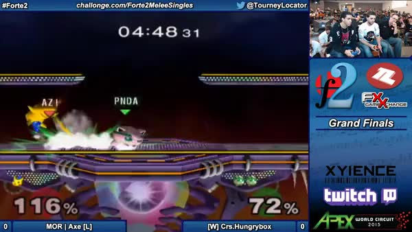 Axe eating HBox's Jumps at Forte 2 GF