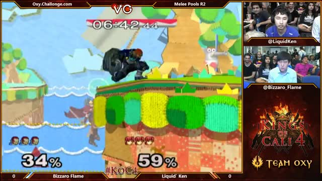 [Ganondorf] Bizzarro Flame styling vs. Ken