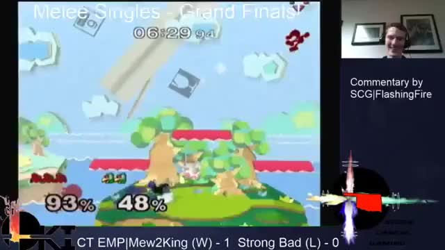 a rare look into one of m2k's edgeguards……….. ft. Mr.Game&Watch