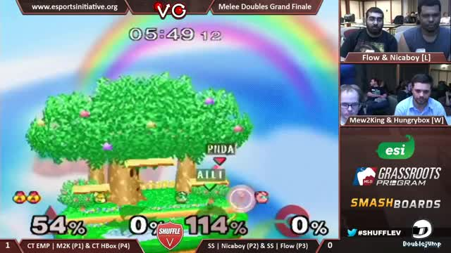 [Zelda] Even Hungrybox is Disgusted by M2K's Bair