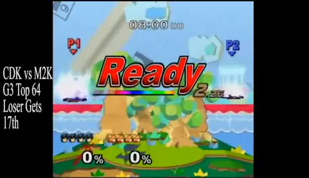 CDK off to a 20XX start vs M2k
