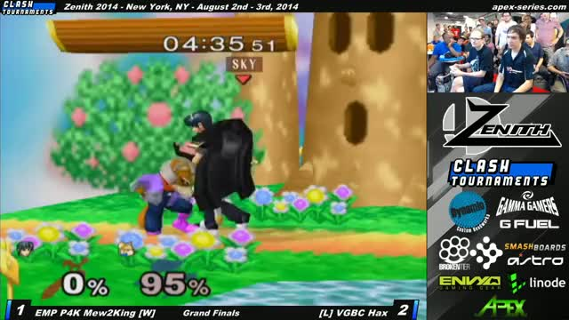 M2k chooses Fair instead of Dair and Hax takes the set