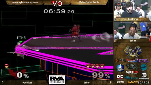 Ether styling on Poehlcat at CW6 pools