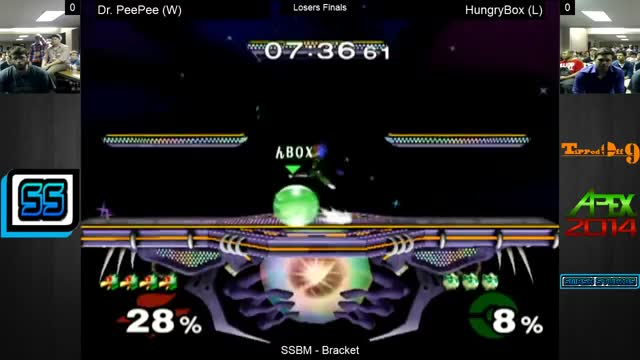 PPMD with a meticulous 0-Death on Hbox