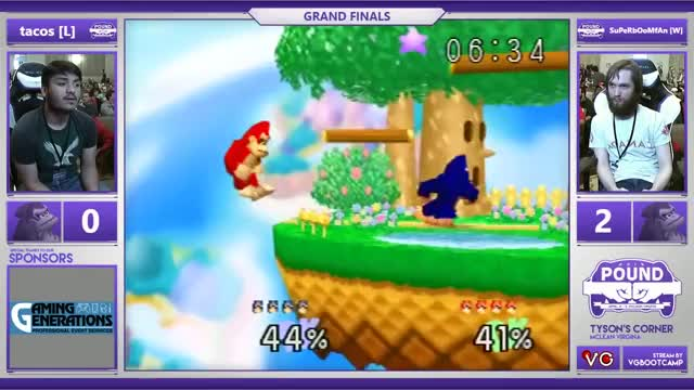 Boom's hilarious DK combo from 64 GF @ Pound