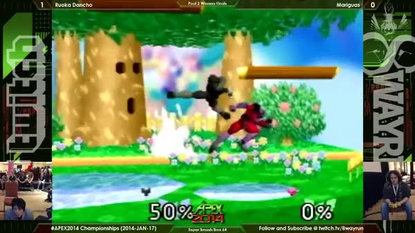 N64 Falcon dittos is all about quick thinking and furious DI