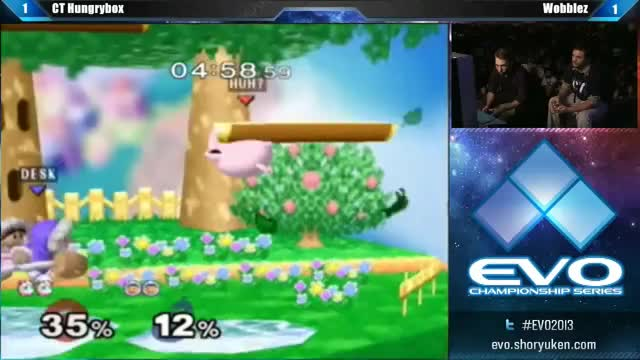 [Evo 2013] Wobbles with the set up on Hbox