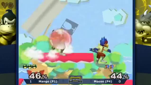 combo by Mang0 on Moose – BH2