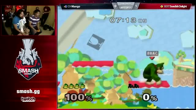 Mango's DK ends a low tier career