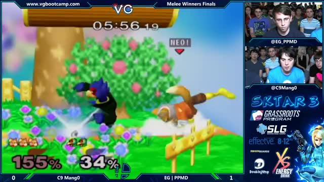 Breakdown of a Mix-up: Cross up dash attack in Falco vs Fox