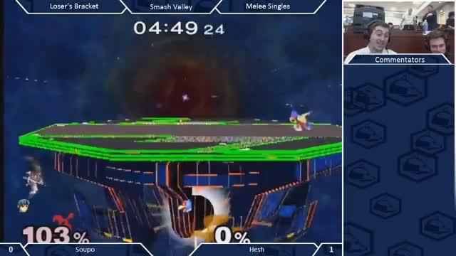 Falco in a nutshell