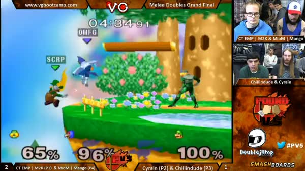 Mango and M2K's Teamwork