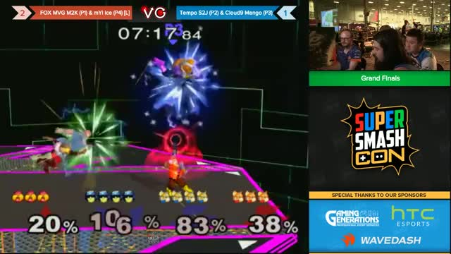 M2K in teams