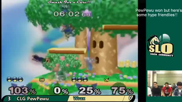 So I teamed with PewPewU for a bit