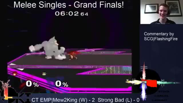 M2K Grand Finals @ Oklahoma Invitational