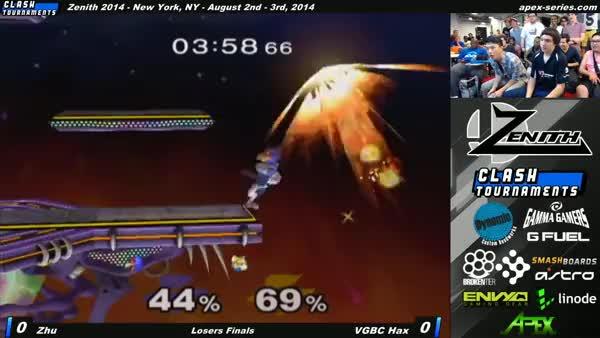 Zhu's janky shield pressure