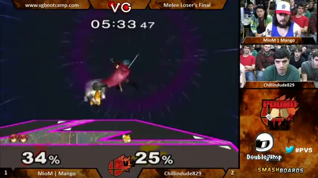 [Marth] Mango obliterates Chillin into the next dimension