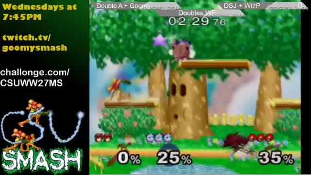 An optimal doubles rest punish