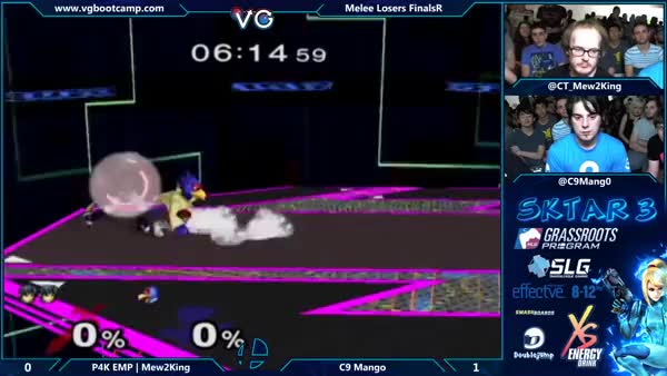 M2K takes 2 stocks off Mango without getting hit