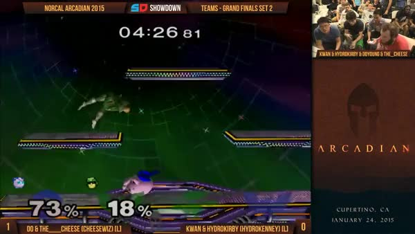 doYoung2Win Lookin like Mangopuff at the Norcal Arcadian