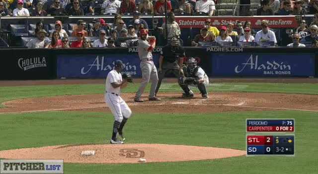 Watch and share Luis Perdomo FB 9-4-17 GIFs on Gfycat