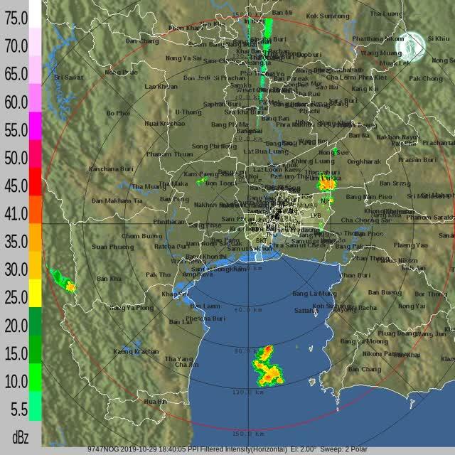 Watch and share Bangkok Weather 1572355937678 GIFs on Gfycat