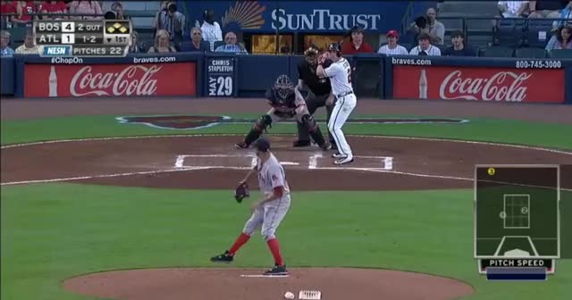 Watch and share Baseball GIFs and Redsox GIFs on Gfycat
