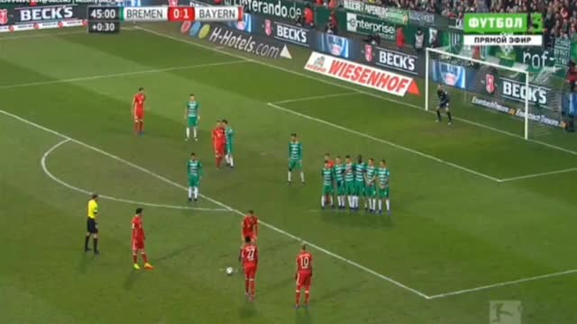 Watch and share 2-0 (SkrotyMeczow.pl) GIFs on Gfycat