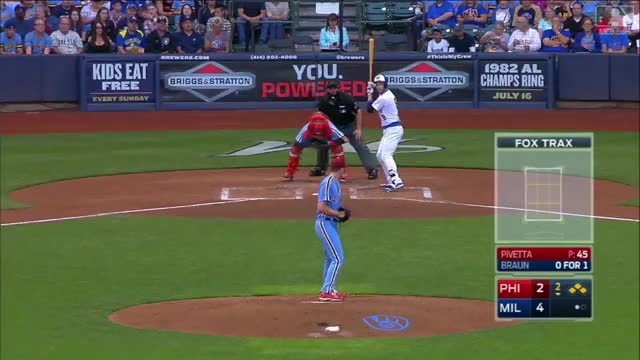 Watch and share Braun's Grand Slam In The 2nd GIFs on Gfycat