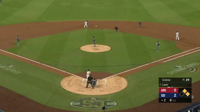 Watch and share Greinke First Pitch Eephus GIFs by _ben_clemens on Gfycat