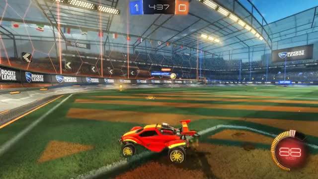 Goal 2: Vector c: