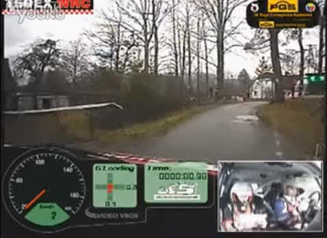 Watch and share Dashcam GIFs and Funny GIFs by /r/Dashcamgifs on Gfycat