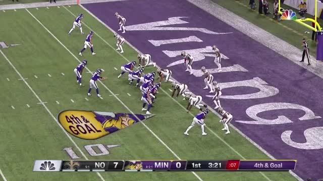 Watch and share Minnesota Vikings GIFs and Football GIFs by Matt Weston on Gfycat