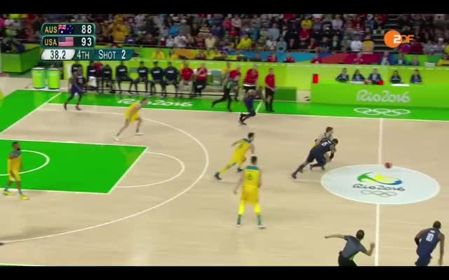 Watch and share Nba GIFs by thejoyofburning on Gfycat