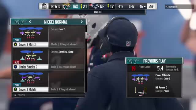 Watch and share Finloctopus GIFs and Maddennfl18 GIFs by Gamer DVR on Gfycat