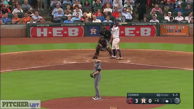 Watch and share Patrick Corbin FB 2017 GIFs on Gfycat