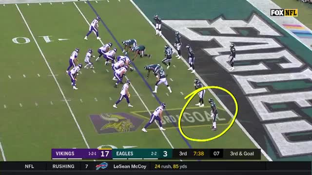 Watch and share Philadelphia Eagles GIFs and Minnesota Vikings GIFs by whirledworld on Gfycat