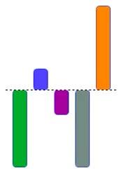 Watch and share 📊 Bar Chart GIFs on Gfycat