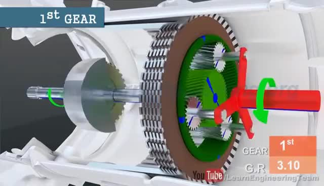 Watch and share Automatic Transmission, How It Works ? GIFs on Gfycat