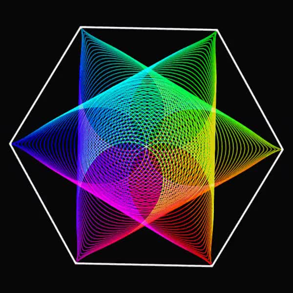 Watch and share Rgb Hexagon - Imgur GIFs on Gfycat