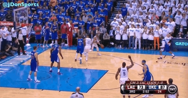 nba, supersaiyangifs, Russell Westbrook hits three, gets jacked the f*&% up (reddit) GIFs