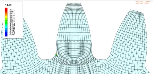 Watch and share Simulation GIFs and Abaqus GIFs by blogtechniczny on Gfycat