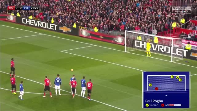 Watch and share 21 Pogba (1) GIFs by mu_goals_xx on Gfycat