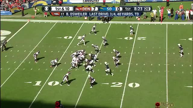Watch Chargers Play 05 GIF by @dsmith96 on Gfycat. Discover more related GIFs on Gfycat