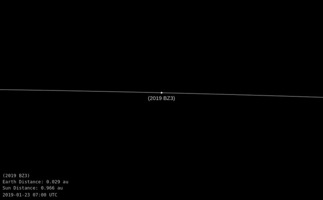 Watch and share Asteroid GIFs and Earth GIFs by The Watchers on Gfycat