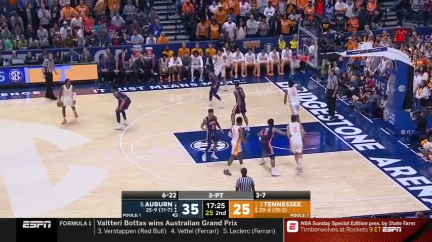 People & Blogs, W, basketball, Auburn Tennessee SECT final GIFs