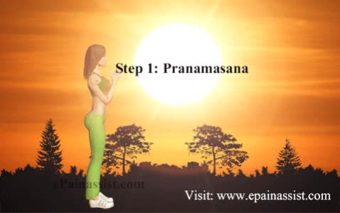 Watch and share Sun Salutation GIFs and Surya Namaskar GIFs by ePainAssist.com on Gfycat