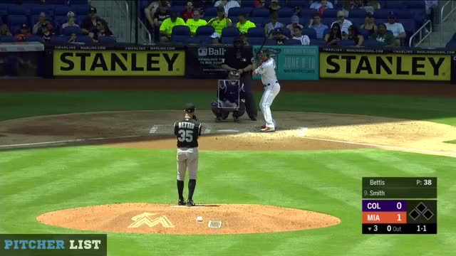 Watch and share Chad Bettis CB 2018 GIFs on Gfycat