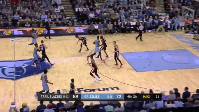 Watch and share Memphis Grizzlies GIFs and Basketball GIFs on Gfycat